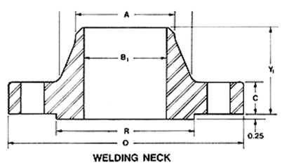 Weldneck Flanges Class 1500 Lbs Stainless Steel Weldneck Flanges