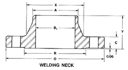 Weldneck Flanges Class 300 Ansi Flanges Stainless Steel Weldneck Flanges