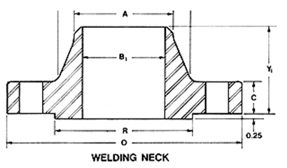 Weldneck Flanges Class 400 Lbs Ansi Norm Flanges Stainless Steel Weldneck Flanges