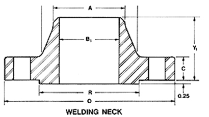 Weldneck Flanges Class 600 Weld Neck Blind Ansi Norm Flanges Stainless Steel Flanges