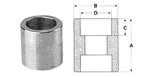 Coupling exporter, Coupling suppliers india, Coupling stockist